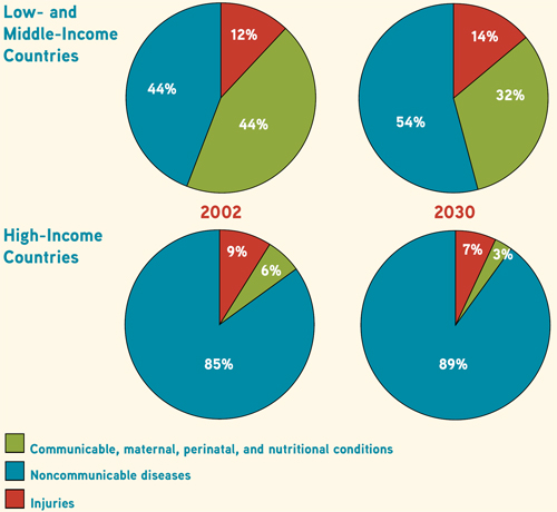 population is a source not burden