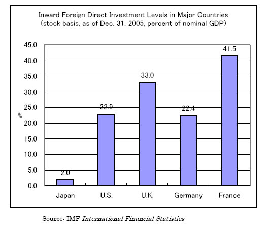 inward fdi and innovation in the Foreign direct investment, access to finance, and innovation activity in chinese enterprises (english) abstract a recent, comprehensive database is used to investigate the link between inward foreign direct investment (fdi) and innovation activity in china.