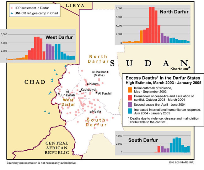 Excess Deaths in the Darfur States. See text for more details.