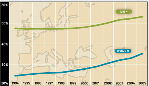 a global perspective why population aging How population aging affects the macroeconomy: a global perspective ronald lee, university of california, berkeley ageing europe: an application of national.