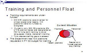 Figure 1: Training and Personnel Float